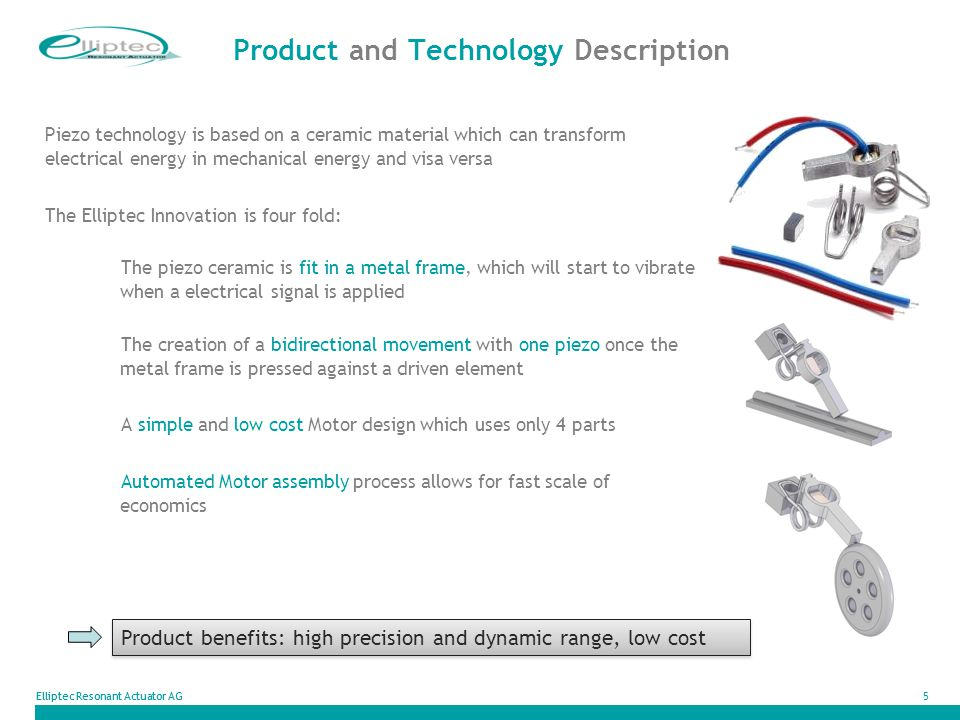 Product and Technology Description