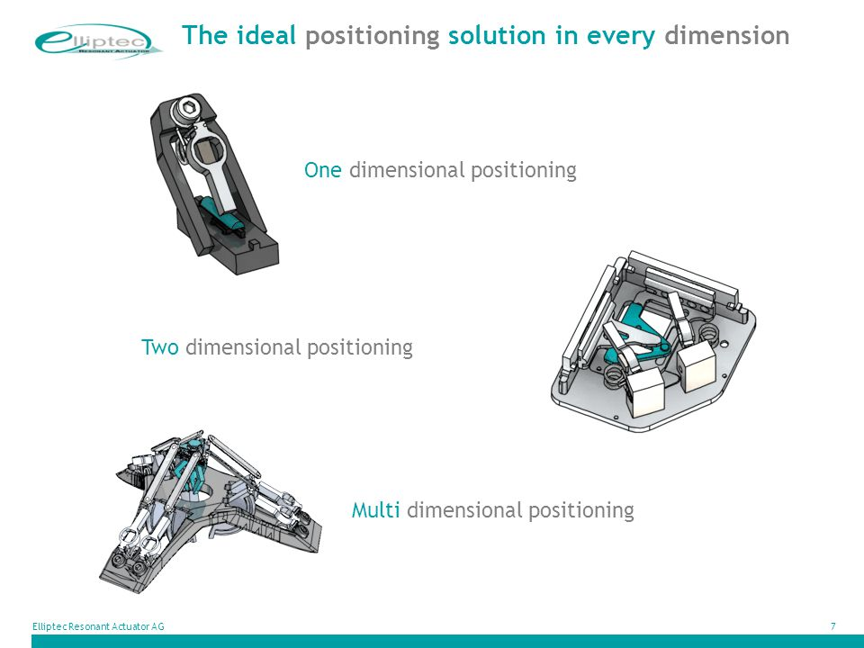 The ideal positioning solution in every dimension