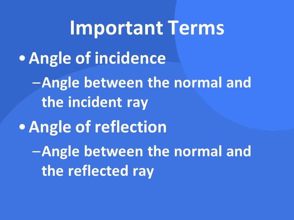 Important Terms Angle of incidence Angle of reflection