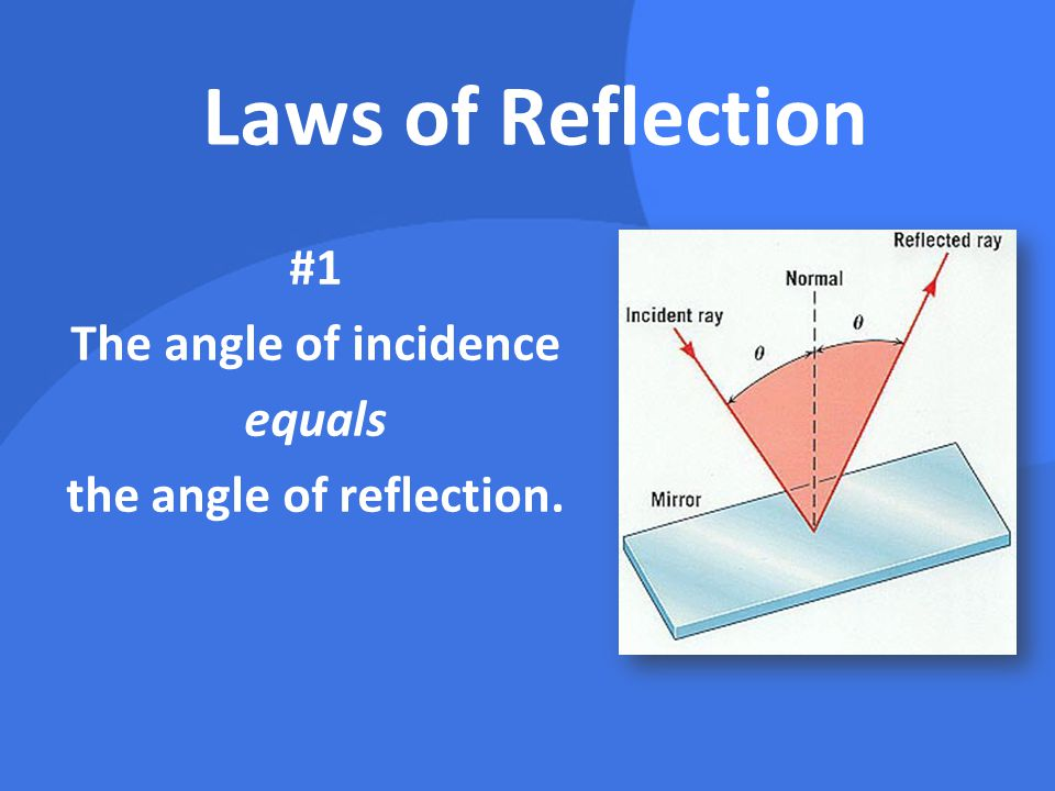 #1 The angle of incidence equals the angle of reflection.