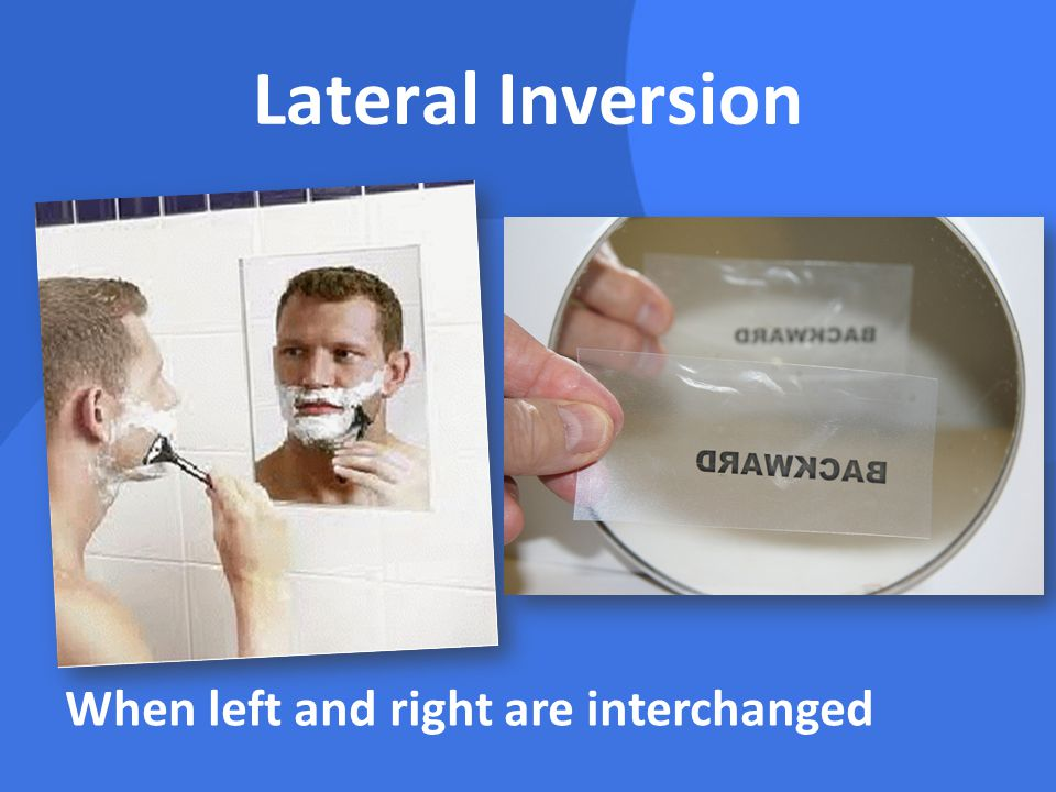 Lateral Inversion When left and right are interchanged