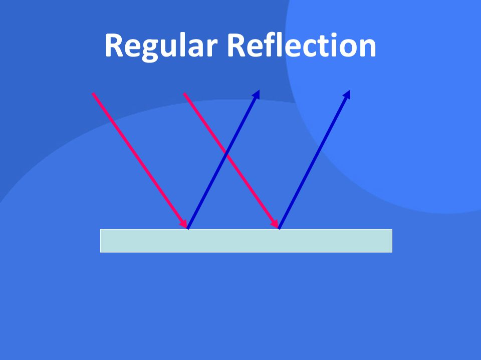 Regular Reflection