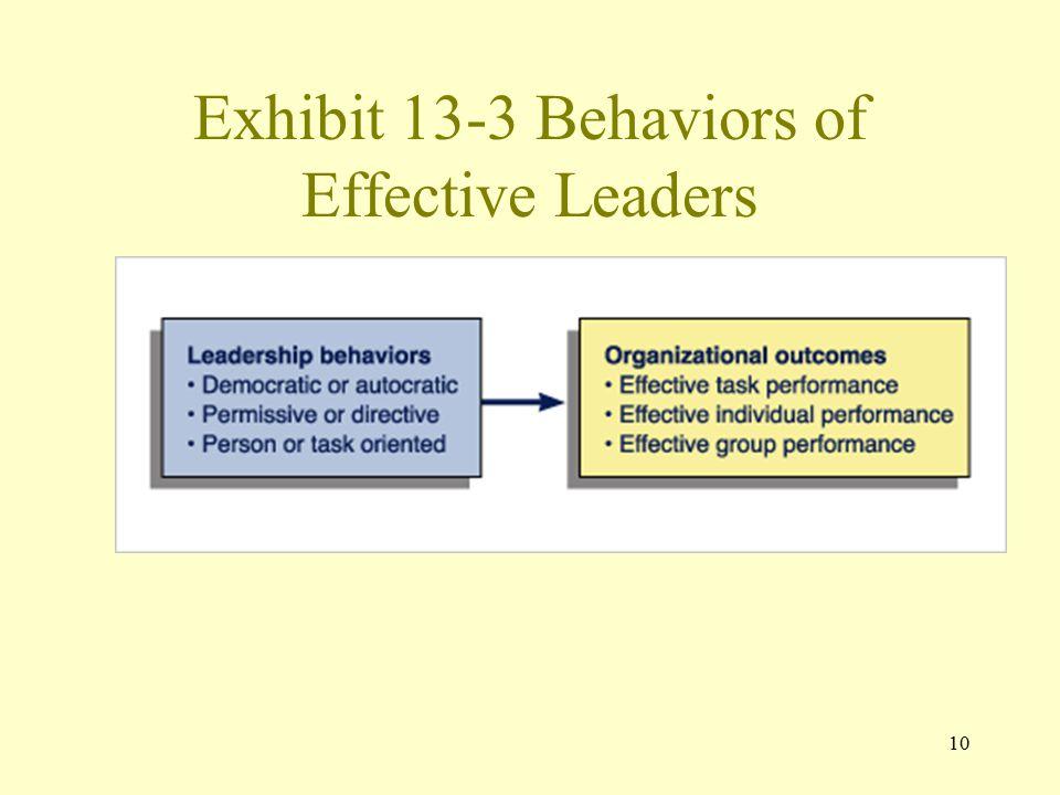 Exhibit 13-3 Behaviors of Effective Leaders