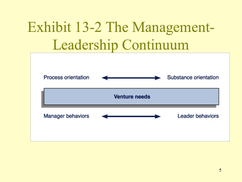Exhibit 13-2 The Management-Leadership Continuum