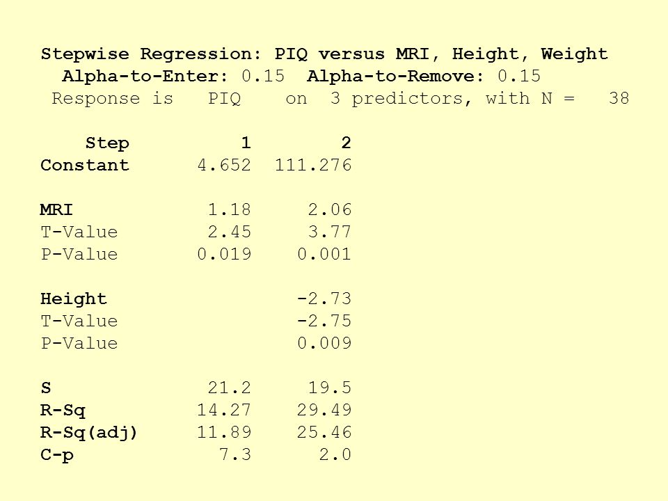 Stepwise Regression: PIQ versus MRI, Height, Weight