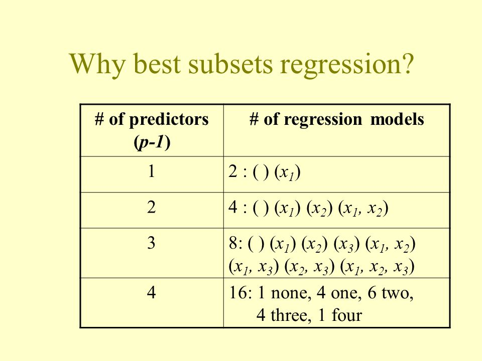 Why best subsets regression
