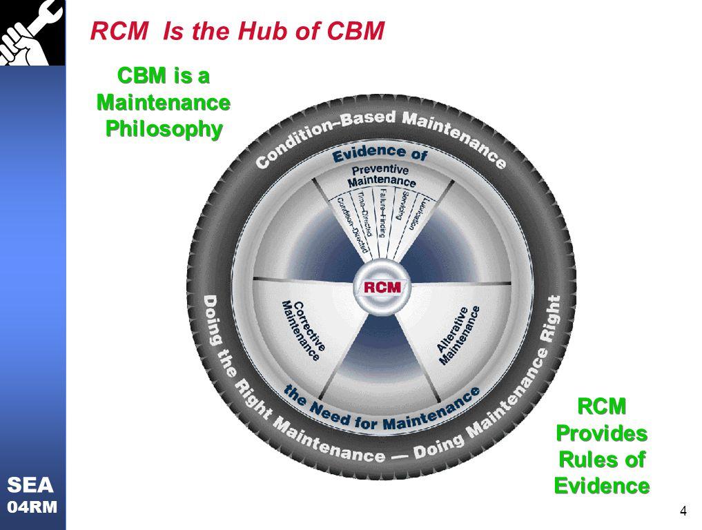 CBM is a Maintenance Philosophy