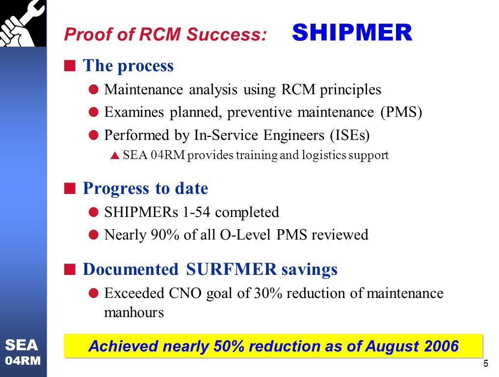 Proof of RCM Success: SHIPMER