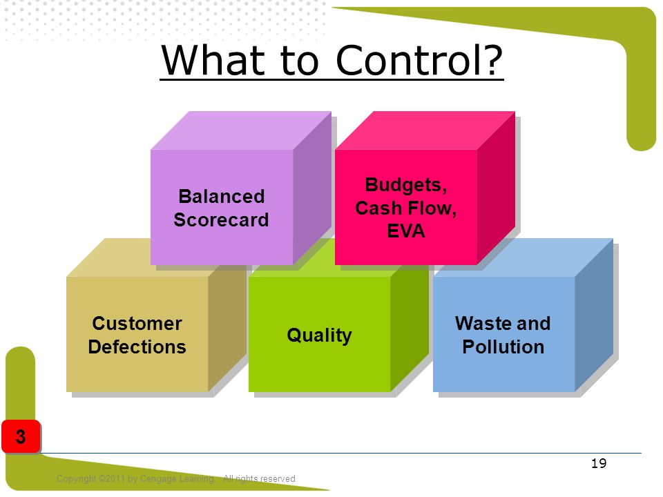 What to Control 3 Customer Defections Quality Waste and Pollution