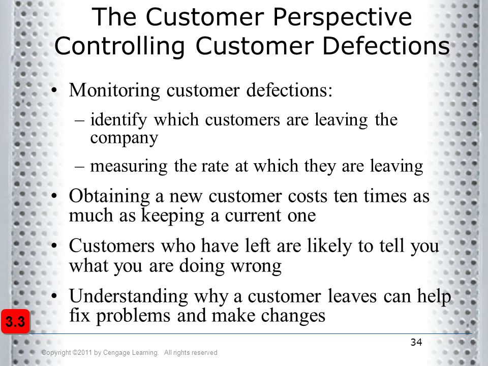 The Customer Perspective Controlling Customer Defections