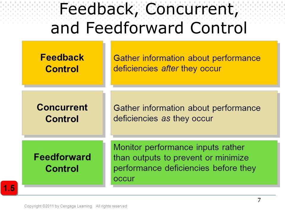 Feedback, Concurrent, and Feedforward Control