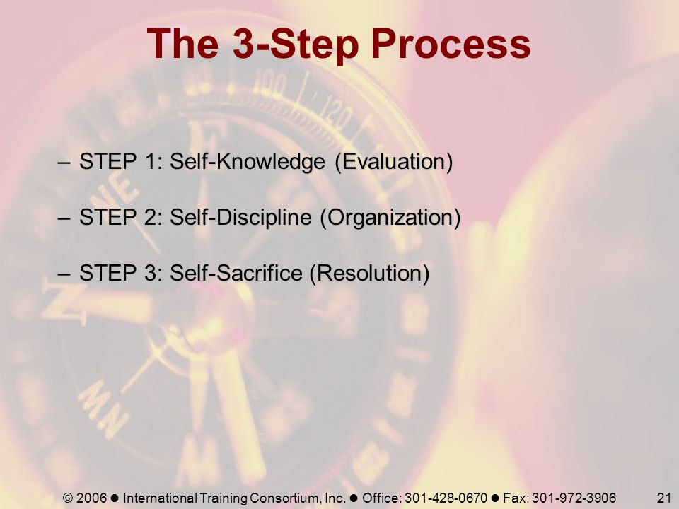 The 3-Step Process STEP 1: Self-Knowledge (Evaluation)