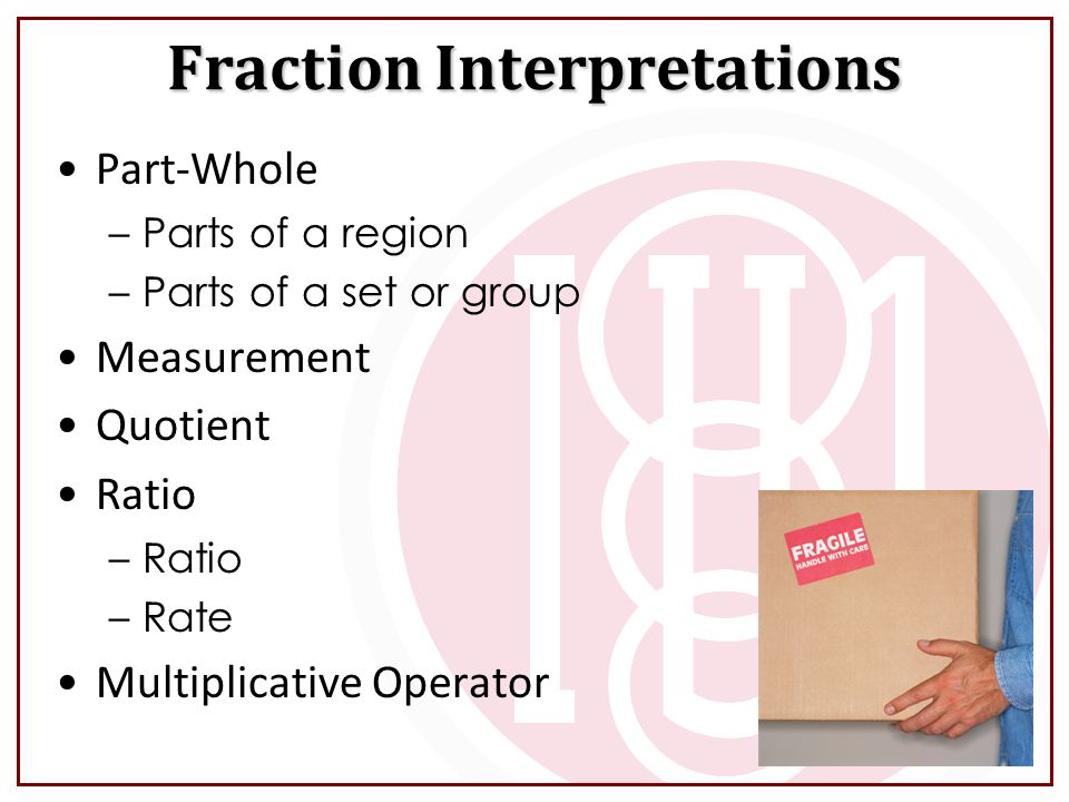 Fraction Interpretations