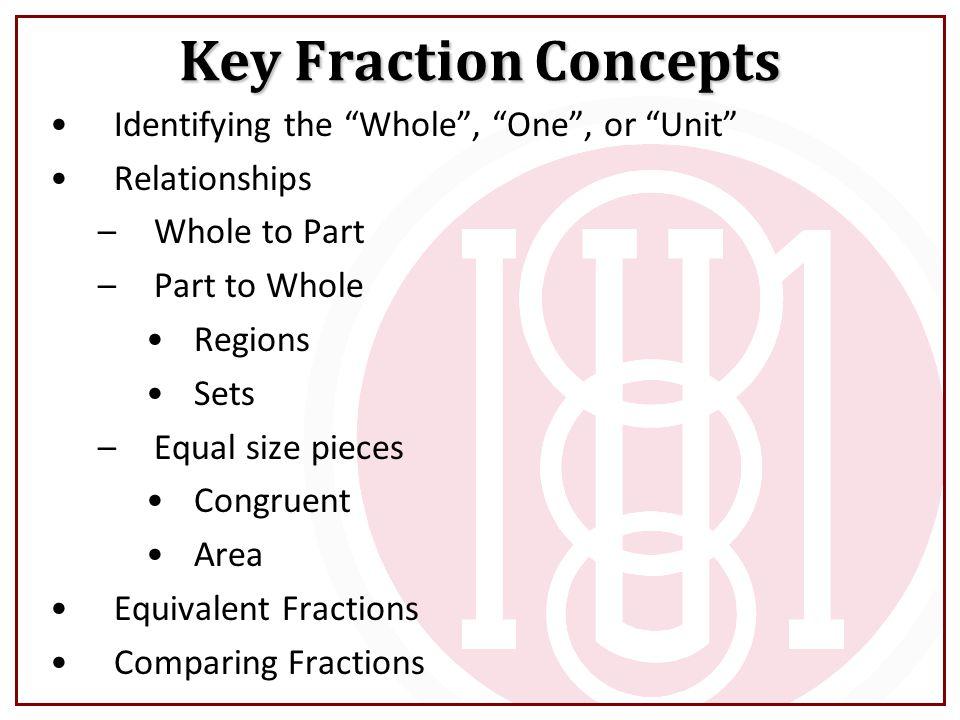 Key Fraction Concepts Identifying the Whole , One , or Unit