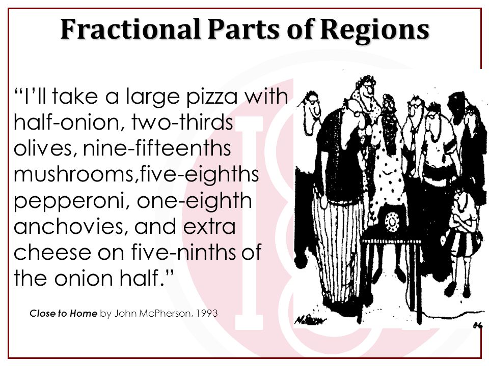 Fractional Parts of Regions