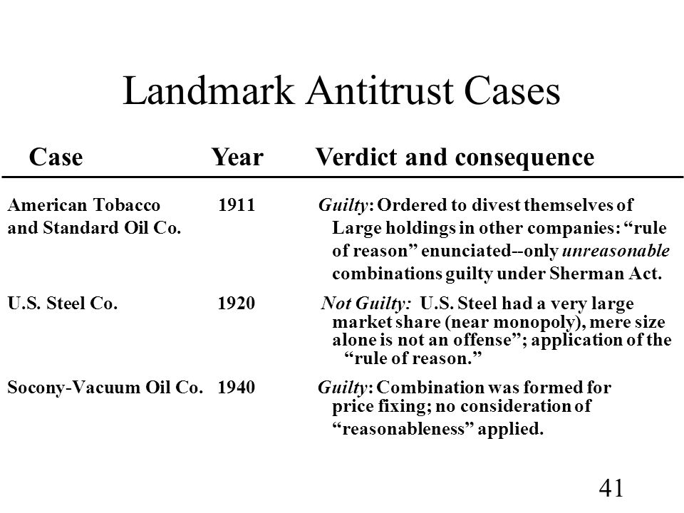 Landmark Antitrust Cases