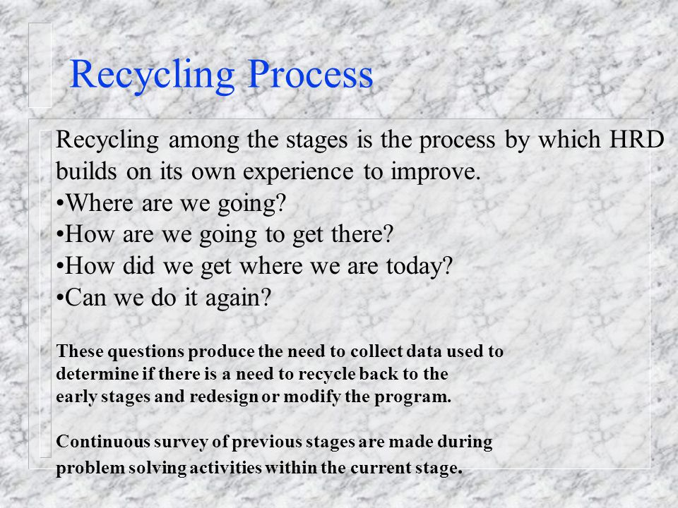 Recycling Process Recycling among the stages is the process by which HRD. builds on its own experience to improve.