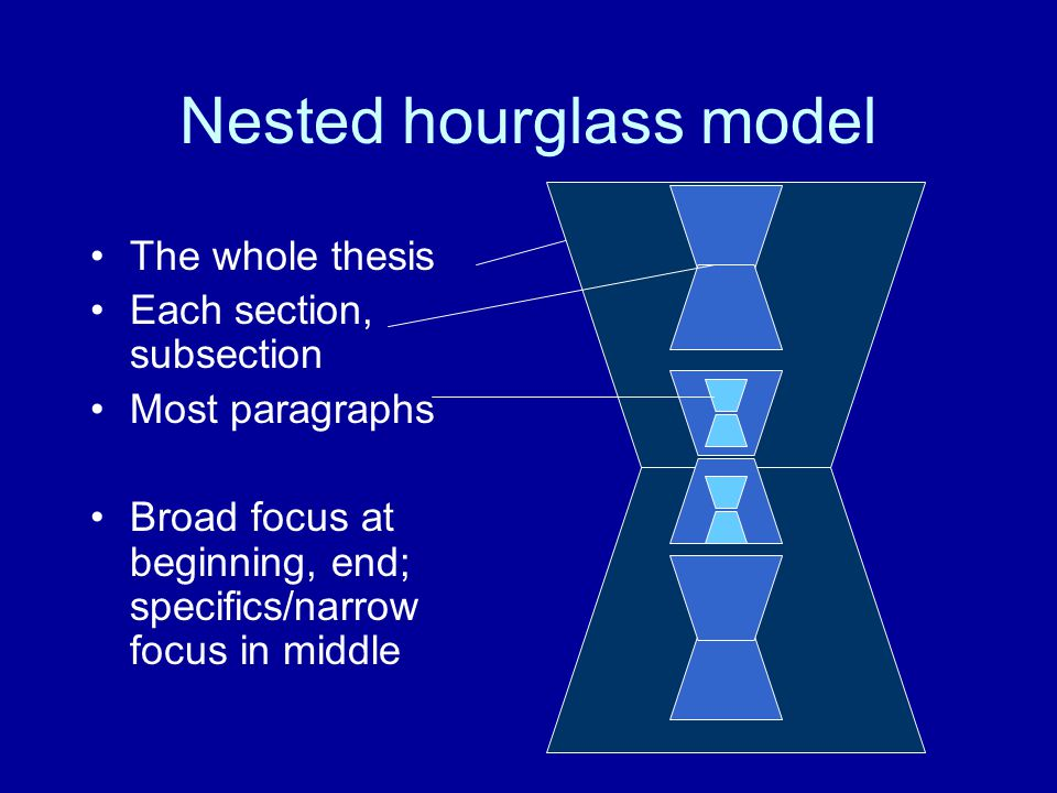 Nested hourglass model