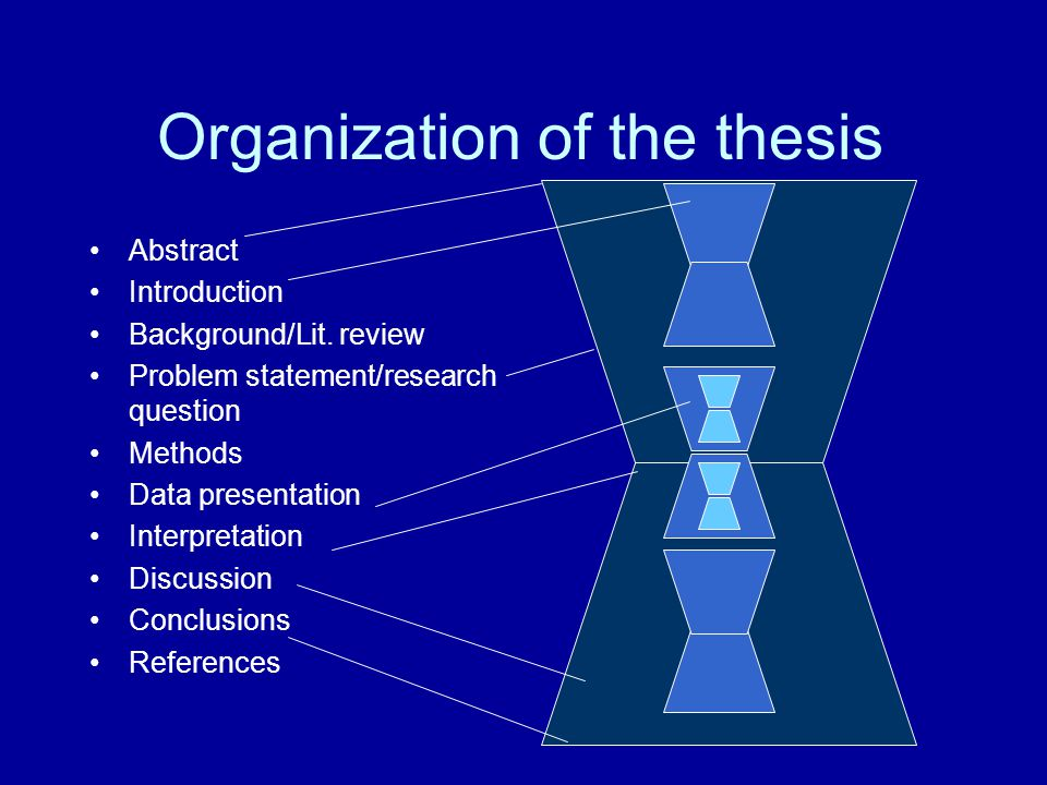 Organization of the thesis