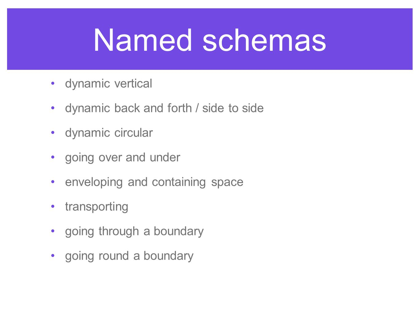 Named schemas dynamic vertical dynamic back and forth / side to side