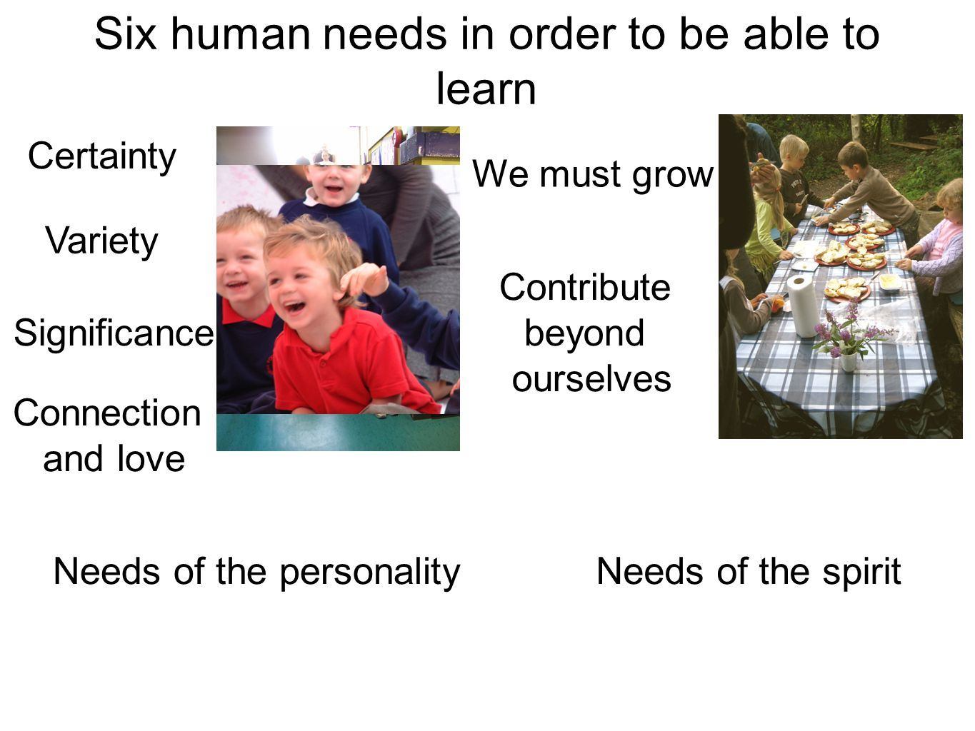 Six human needs in order to be able to learn