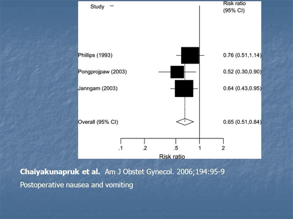 Chaiyakunapruk et al. Am J Obstet Gynecol. 2006;194:95-9
