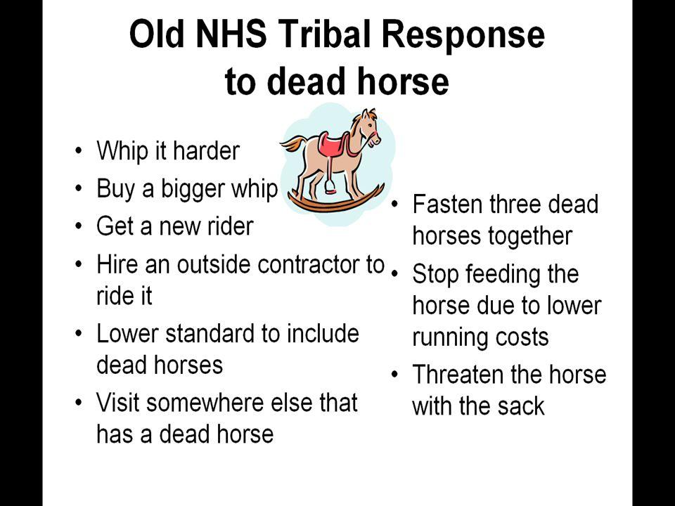 Challenges for Nursing