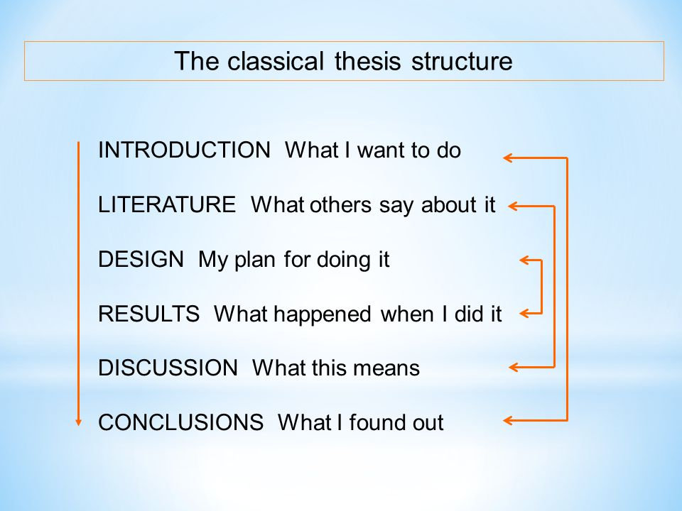 The classical thesis structure