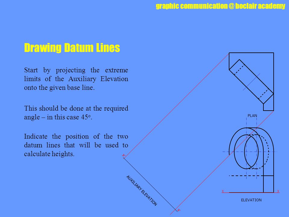 Drawing Datum Lines PLAN. Start by projecting the extreme limits of the Auxiliary Elevation onto the given base line.