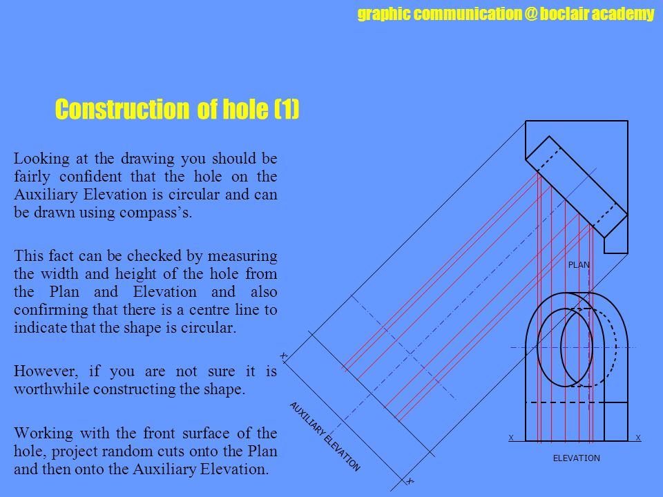 Construction of hole (1)