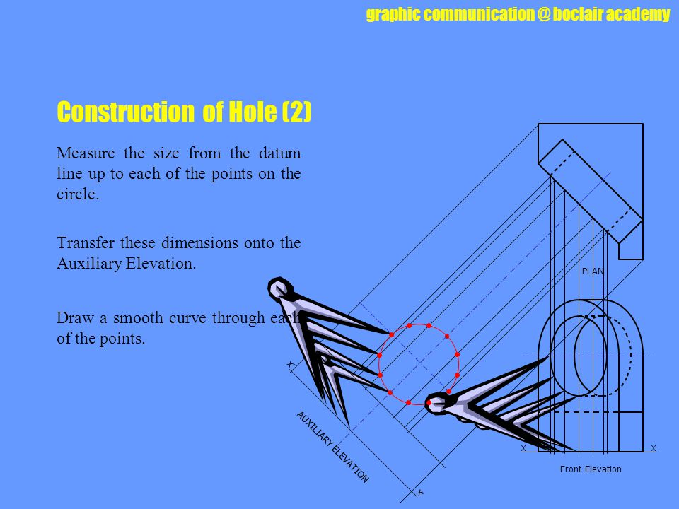 Construction of Hole (2)