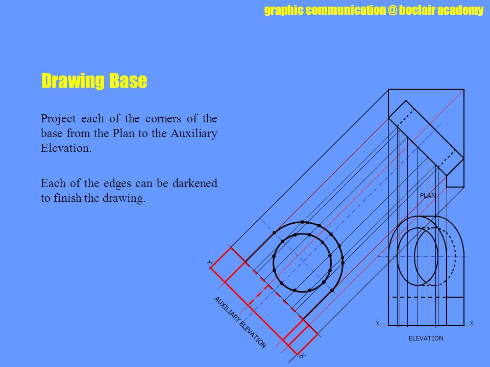 Drawing Base X. ELEVATION. PLAN. Project each of the corners of the base from the Plan to the Auxiliary Elevation.