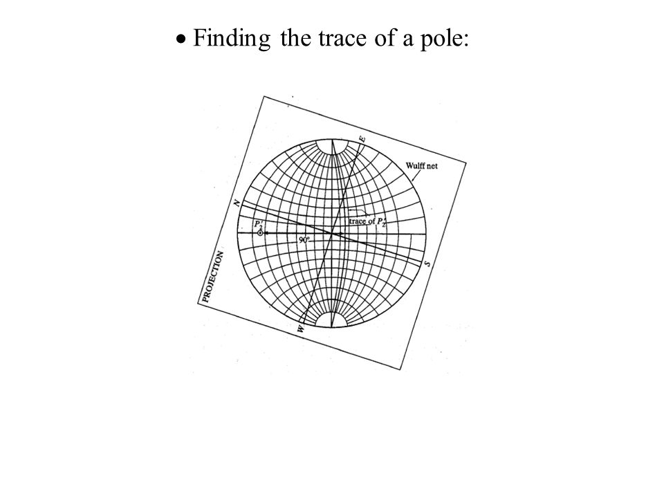  Finding the trace of a pole:
