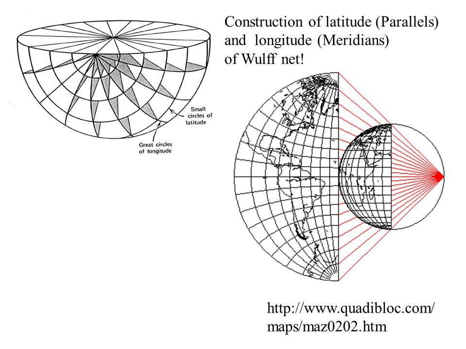 Construction of latitude (Parallels) and longitude (Meridians)