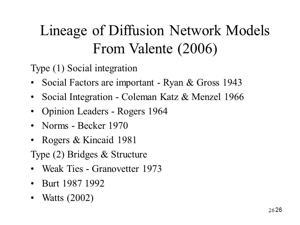 Lineage of Diffusion Network Models
