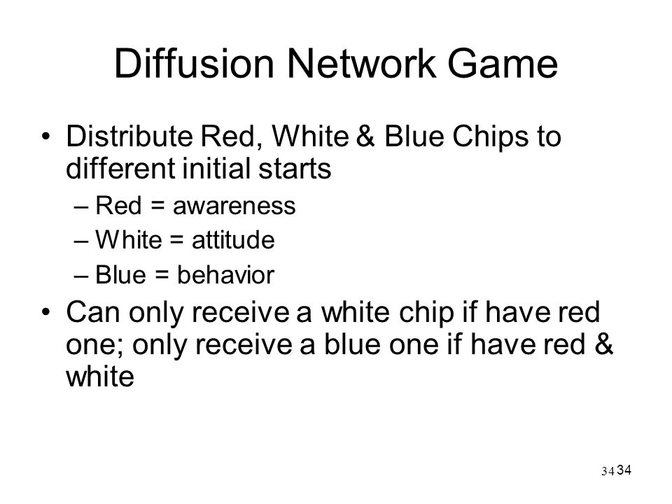 Diffusion Network Game