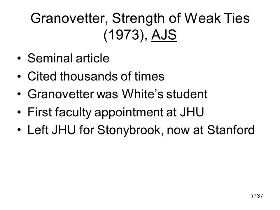 Granovetter, Strength of Weak Ties (1973), AJS