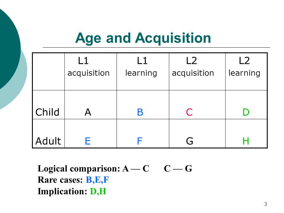 Age and Acquisition L1 L2 Child A B C D Adult E F G H