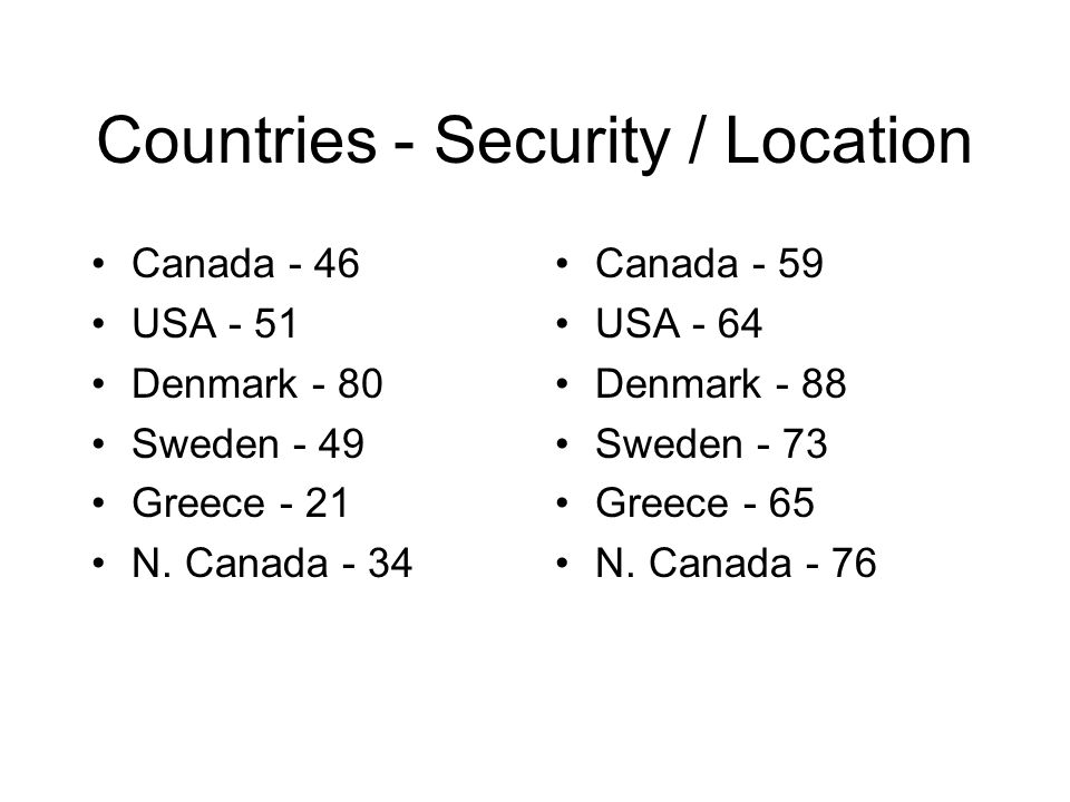 Countries - Security / Location