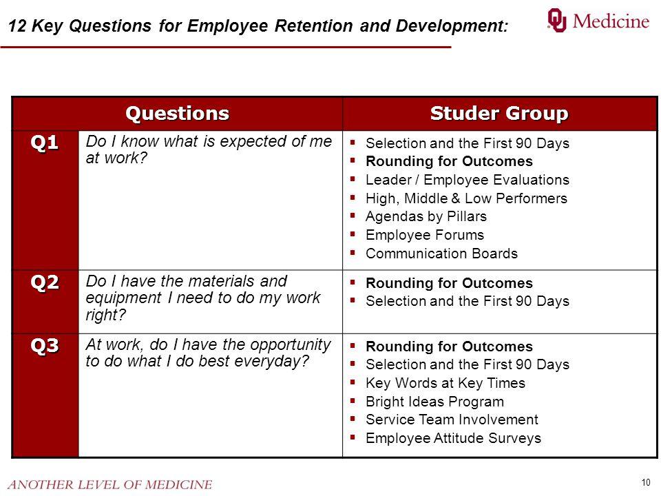 Questions Studer Group Q1 Q2 Q3