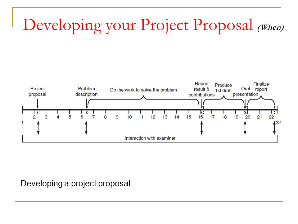 Project Proposal  Ppt Video Online Download