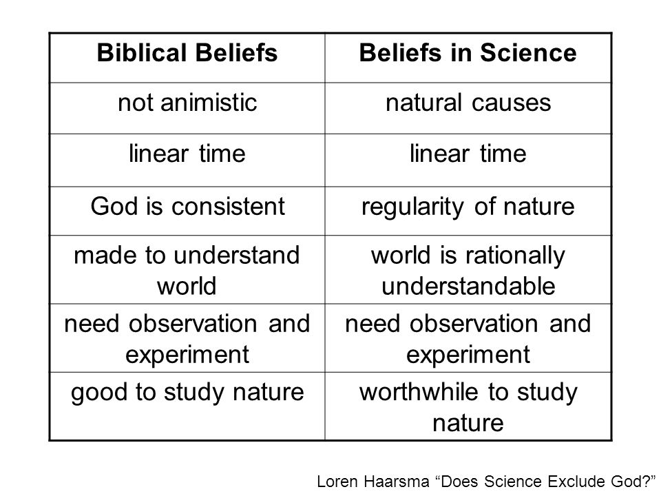 Biblical Beliefs Beliefs in Science