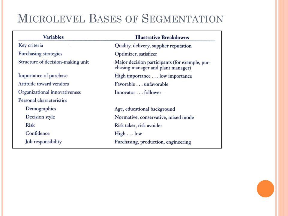Microlevel Bases of Segmentation