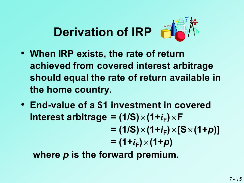 Derivation of IRP
