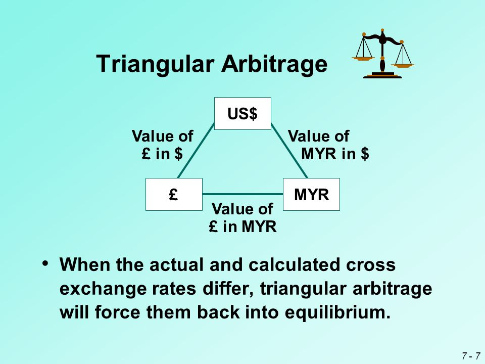 Triangular Arbitrage US$ £ Value of £ in $ Value of. MYR in $ MYR. Value of. £ in MYR.