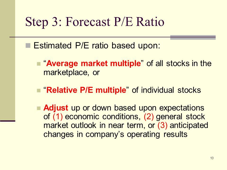 Step 3: Forecast P/E Ratio