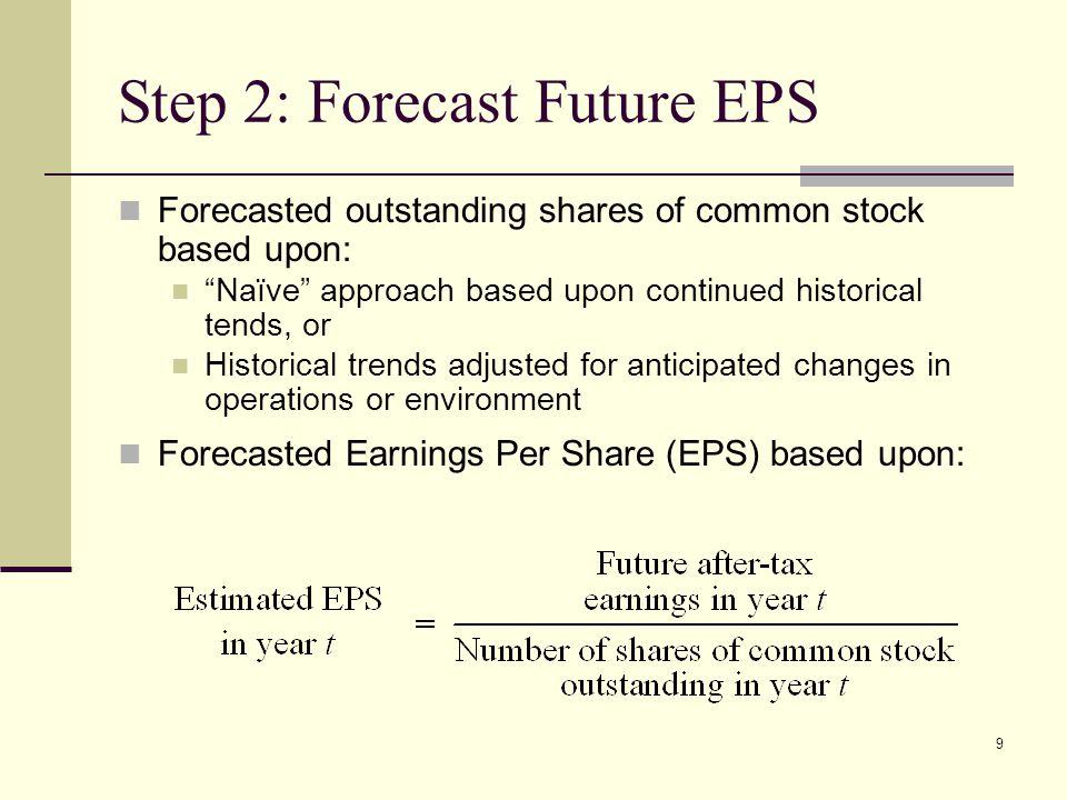 Step 2: Forecast Future EPS