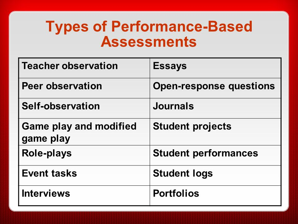 Types of Performance-Based Assessments