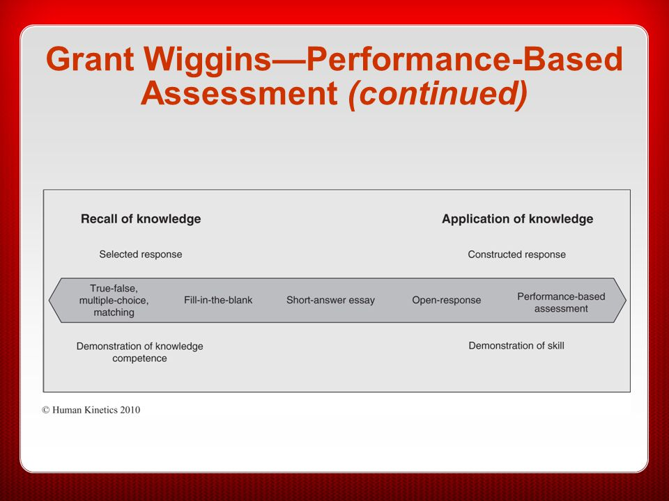 Grant Wiggins—Performance-Based Assessment (continued)