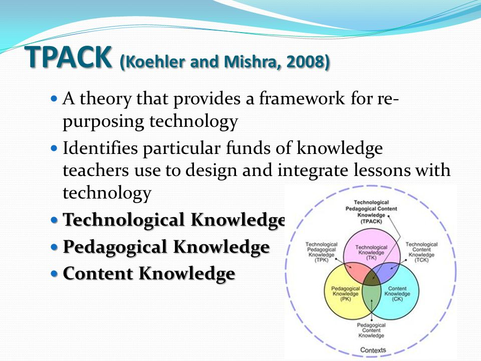TPACK (Koehler and Mishra, 2008)
